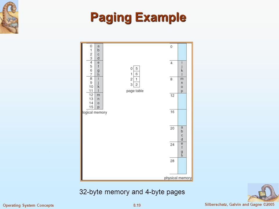 8.19 Silberschatz, Galvin and Gagne ©2005 Operating System Concepts Paging Example 32-byte memory and 4-byte pages
