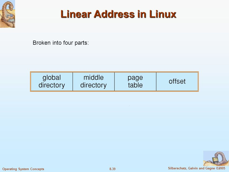 8.39 Silberschatz, Galvin and Gagne ©2005 Operating System Concepts Linear Address in Linux Broken into four parts:
