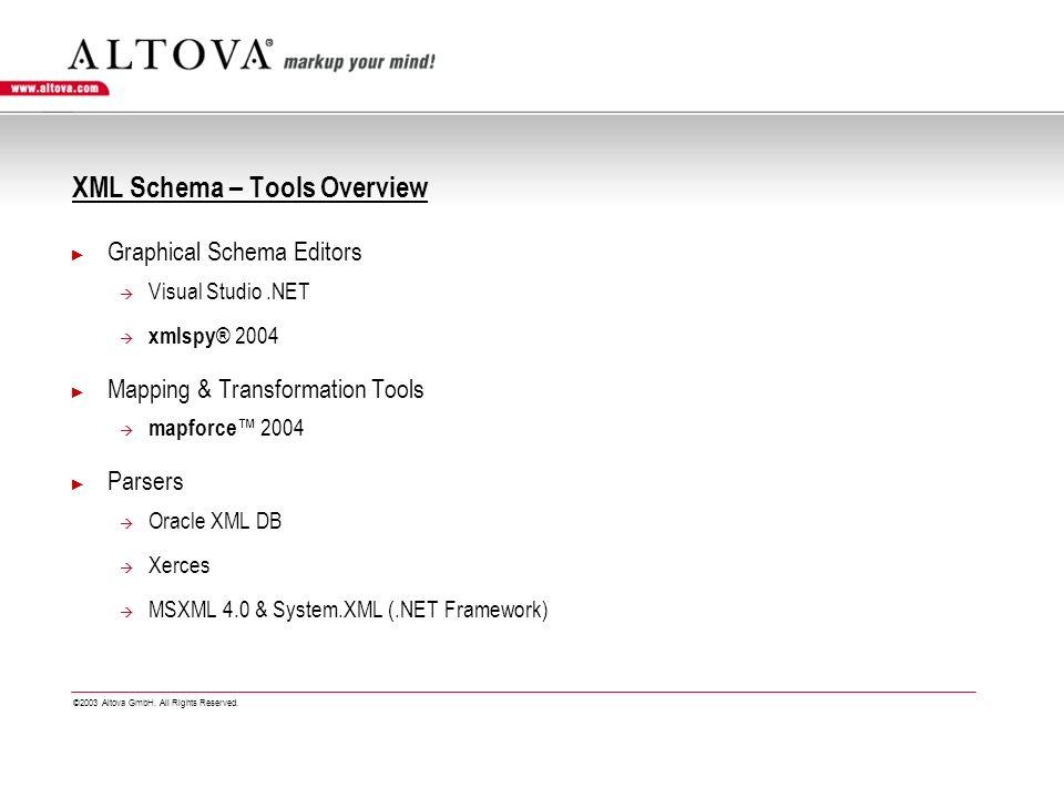 2003 Altova GmbH  All Rights Reserved  Architecting XML