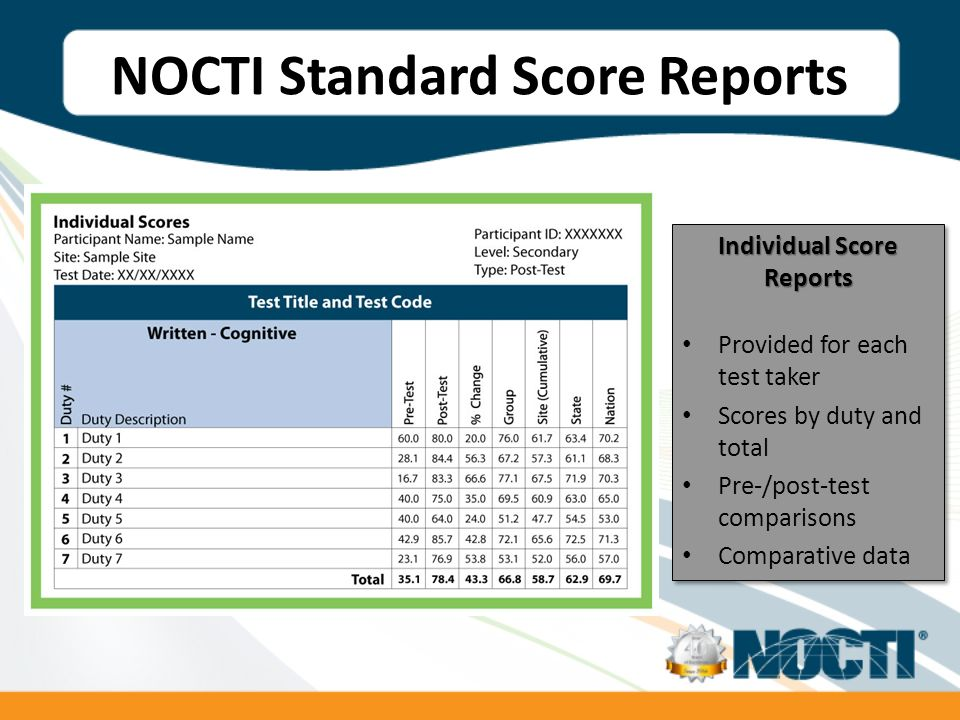 strategies for utilizing assessment results to improve instruction rh slideplayer com