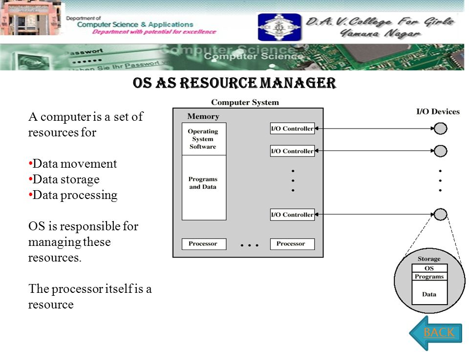 OS As Resource Manager A computer is a set of resources for Data movement Data storage Data processing OS is responsible for managing these resources.