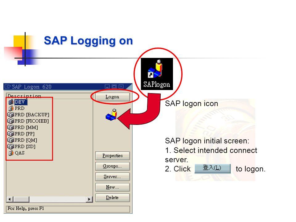SAP R/3 Fundamentals What is SAP? SAP environment