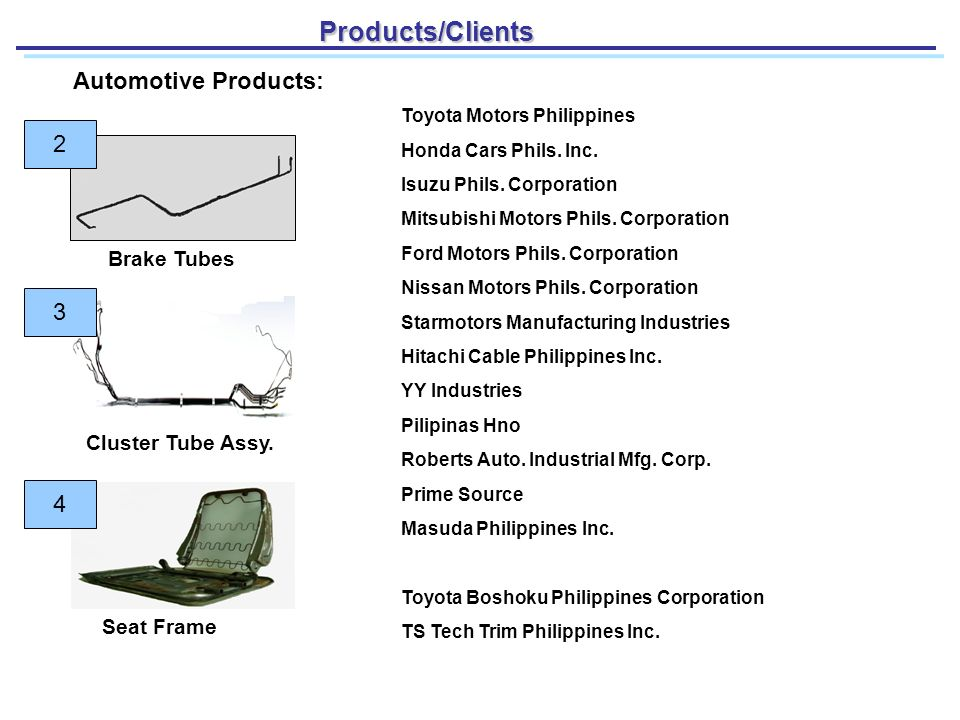 Company Profile Name SANOH FULTON PHILS