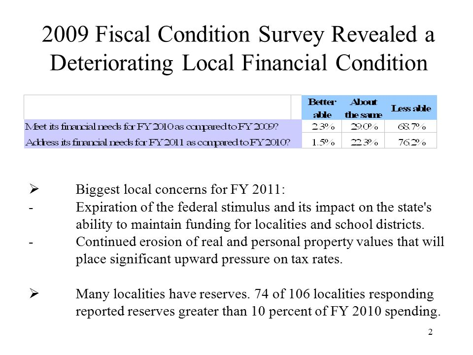 Fiscal Condition Survey Revealed a Deteriorating Local Financial Condition  Biggest local concerns for FY 2011: - Expiration of the federal stimulus and its impact on the state s ability to maintain funding for localities and school districts.