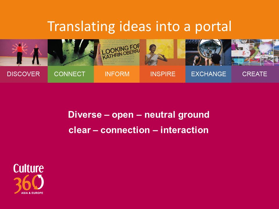 Translating ideas into a portal Diverse – open – neutral ground clear – connection – interaction