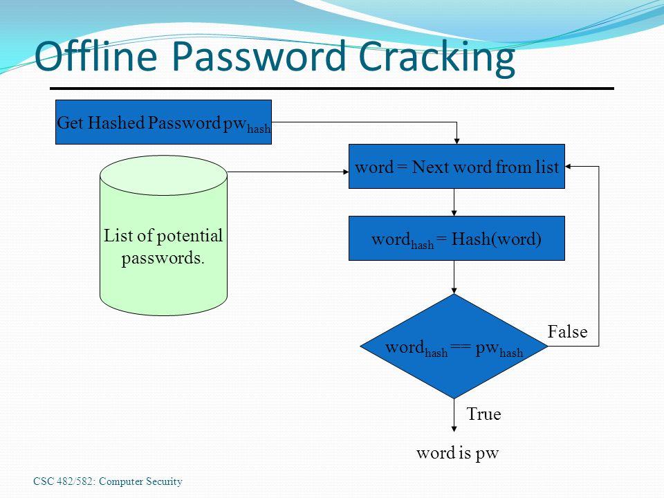 Passwords CSC 482/582: Computer Security  Topics 1  Password Systems