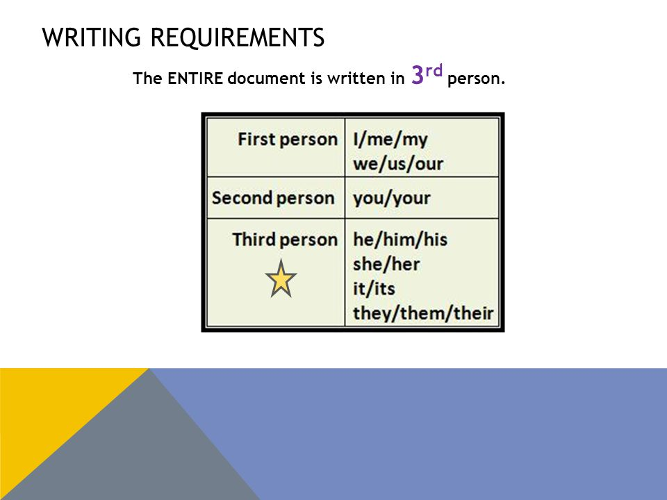 WRITING REQUIREMENTS The ENTIRE document is written in 3 rd person.