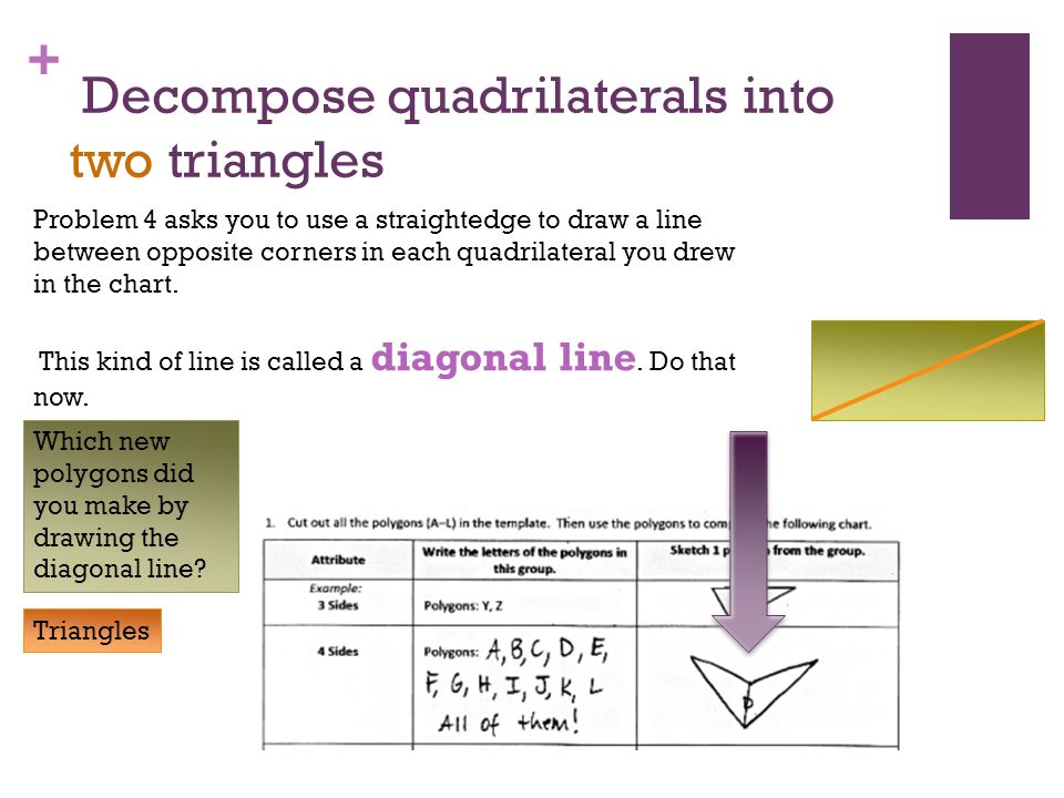 + analyze quadrilaterals Look at Polygon I. It has four equal sides and two sets of parallel lines.