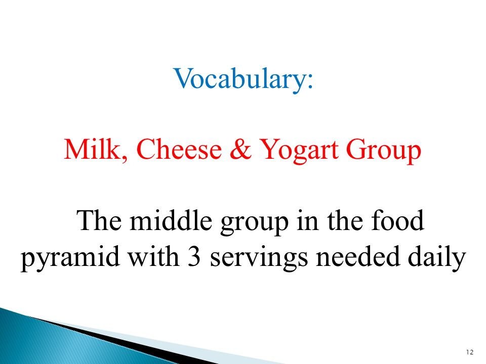 12 Vocabulary: Milk, Cheese & Yogart Group The middle group in the food pyramid with 3 servings needed daily
