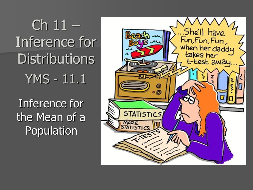 Ch 11 – Inference for Distributions YMS Inference for the Mean of a Population