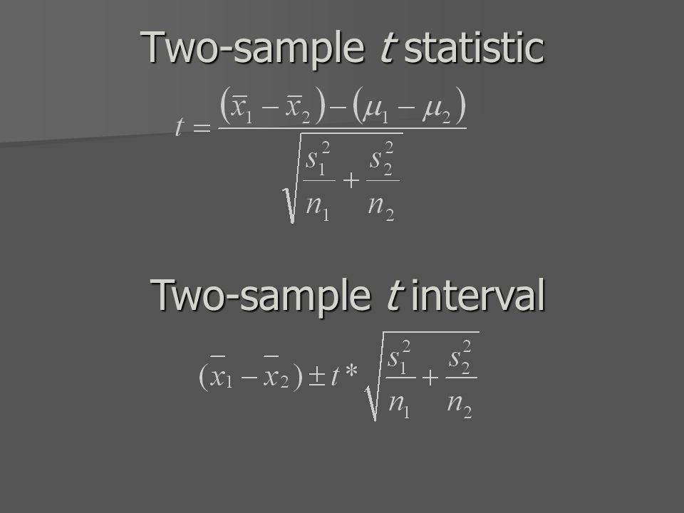 Two-sample t statistic Two-sample t interval