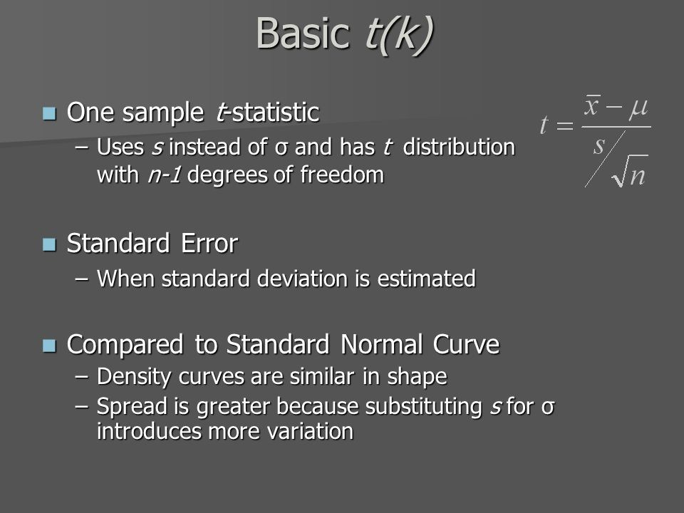 Basic t(k) One sample t-statistic One sample t-statistic –Uses s instead of σ and has t distribution with n-1 degrees of freedom Standard Error Standard Error –When standard deviation is estimated Compared to Standard Normal Curve Compared to Standard Normal Curve –Density curves are similar in shape –Spread is greater because substituting s for σ introduces more variation
