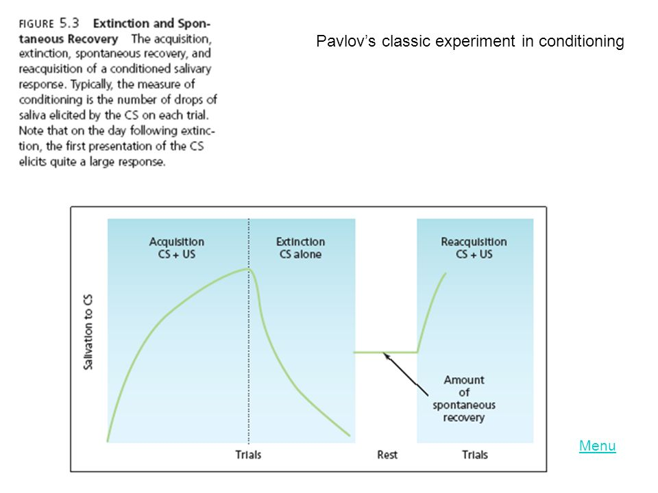 Pavlov's classic experiment in conditioning