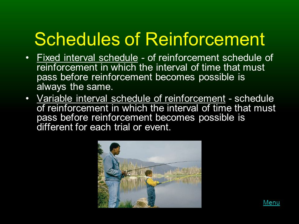 Schedules of Reinforcement Fixed interval schedule - of reinforcement schedule of reinforcement in which the interval of time that must pass before reinforcement becomes possible is always the same.