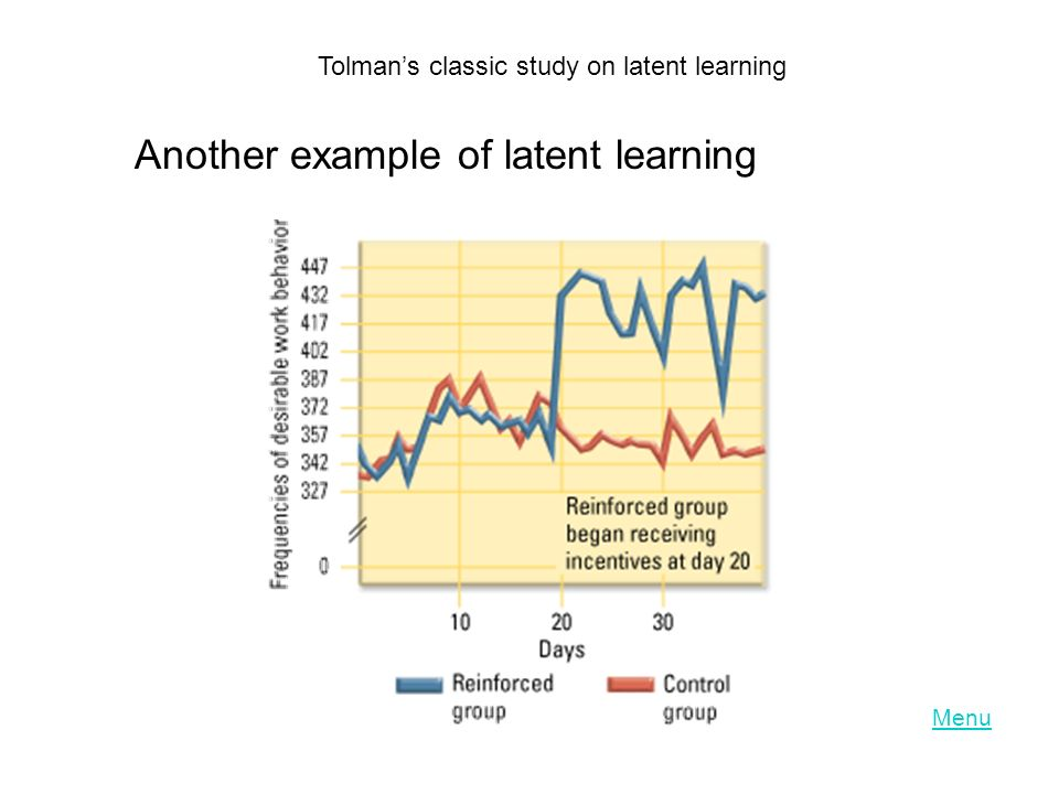 Menu Tolman's classic study on latent learning Another example of latent learning