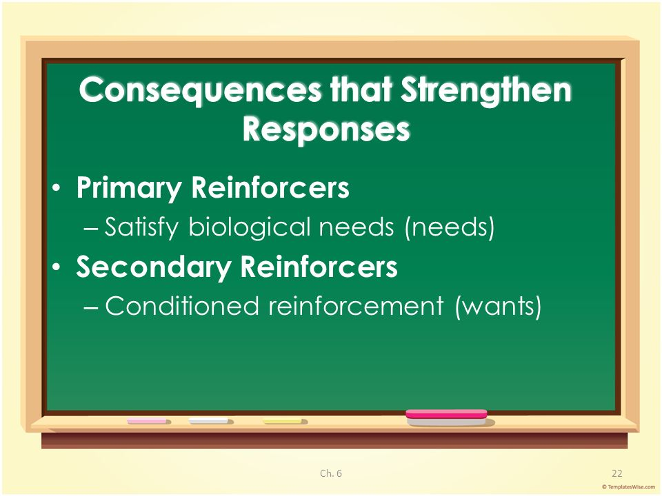 Primary Reinforcers – Satisfy biological needs (needs) Secondary Reinforcers – Conditioned reinforcement (wants) 22Ch.