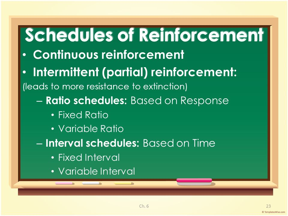 Continuous reinforcement Intermittent (partial) reinforcement: (leads to more resistance to extinction) – Ratio schedules: Based on Response Fixed Ratio Variable Ratio – Interval schedules: Based on Time Fixed Interval Variable Interval 23Ch.
