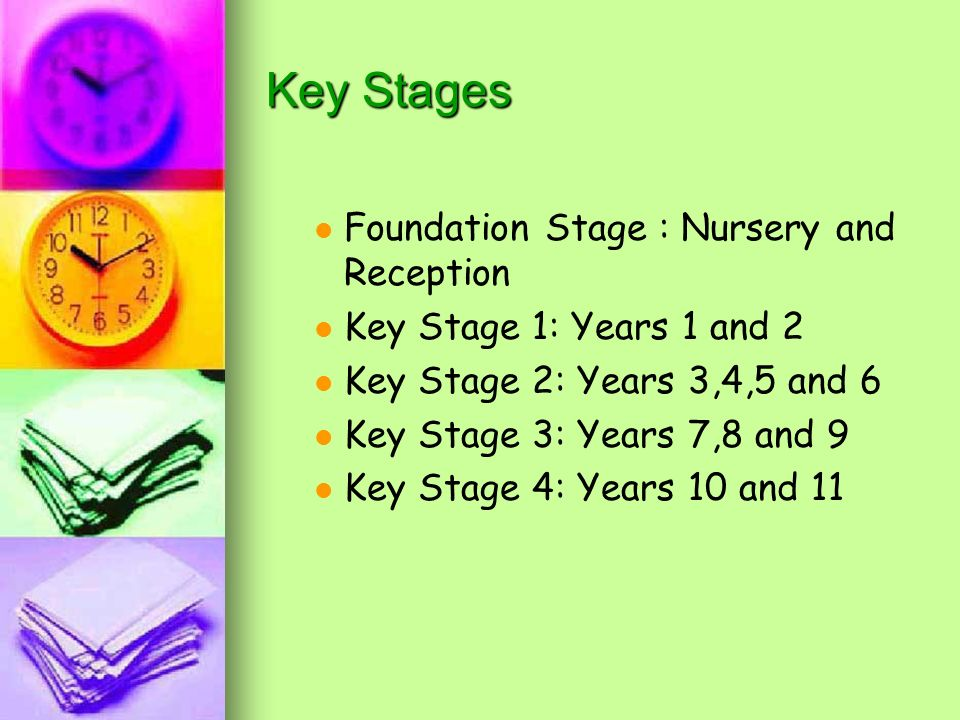 Key Stages Foundation Stage : Nursery and Reception Key Stage 1: Years 1 and 2 Key Stage 2: Years 3,4,5 and 6 Key Stage 3: Years 7,8 and 9 Key Stage 4: Years 10 and 11