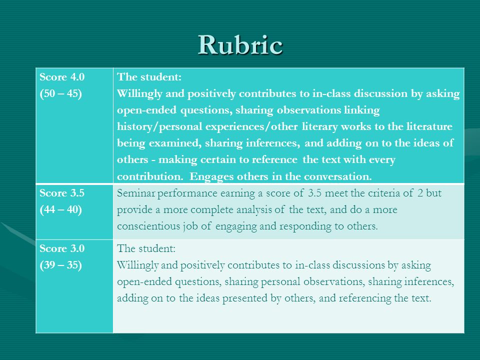 Rubric Score 4.0 (50 – 45) The student: Willingly and positively contributes to in-class discussion by asking open-ended questions, sharing observations linking history/personal experiences/other literary works to the literature being examined, sharing inferences, and adding on to the ideas of others - making certain to reference the text with every contribution.