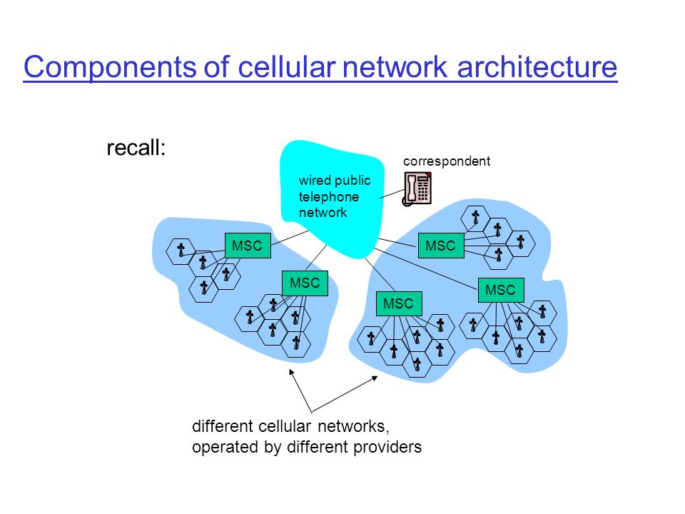 Chapter 6: Wireless and Mobile Networks Background: r # wireless ...