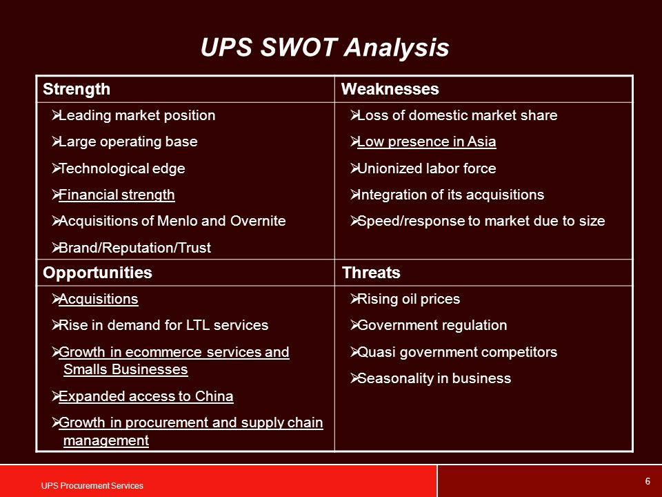 united parcel service swot analysis free essay United parcel service - ups - ups at 12:01 am august 04,1997, 185,000 members of the international brotherhood of teamsters, one of the largest and historically most powerful unions in the us, struck against the united parcel service, the company which ships 80 percent of all packages in the country.