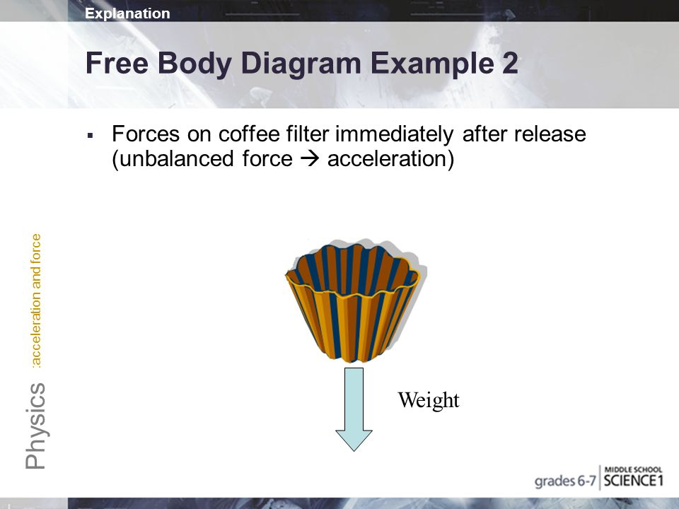 Acceleration And Force Physics Acceleration And Force Ppt Download