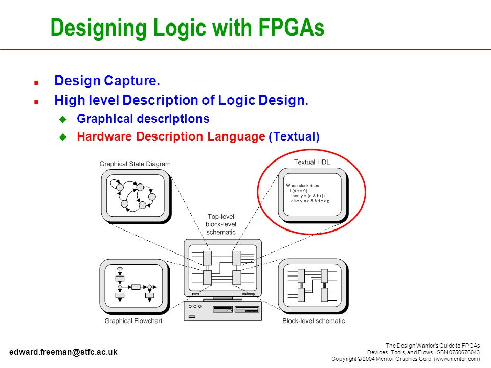 Introduction to Programmable Logic Devices and FPGAs Edward Freeman