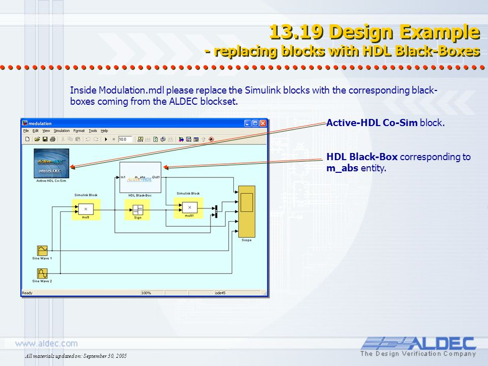 Simulink ® Interface Course 13 Active-HDL Interfaces  - ppt