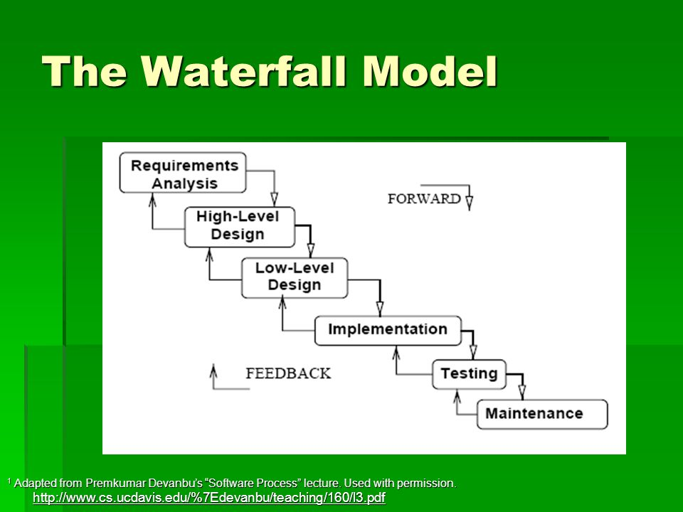 Software Processes Cosc 420 Software Engineering Brian Toone Ppt Download