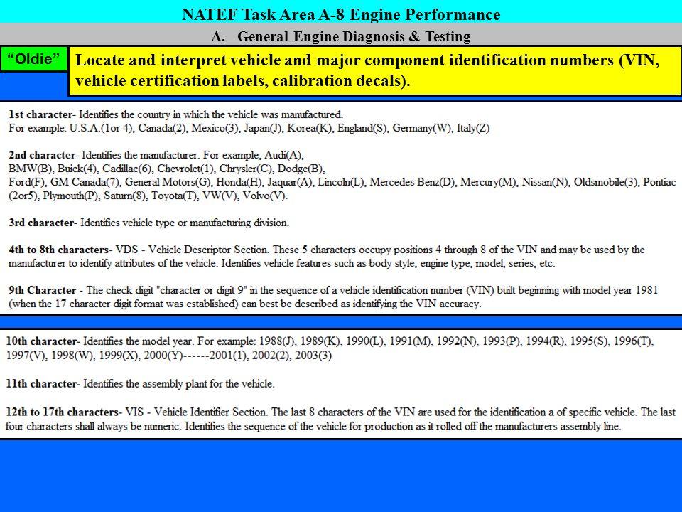 2013 NATEF Task Area A-8 Engine Performance A  General Engine