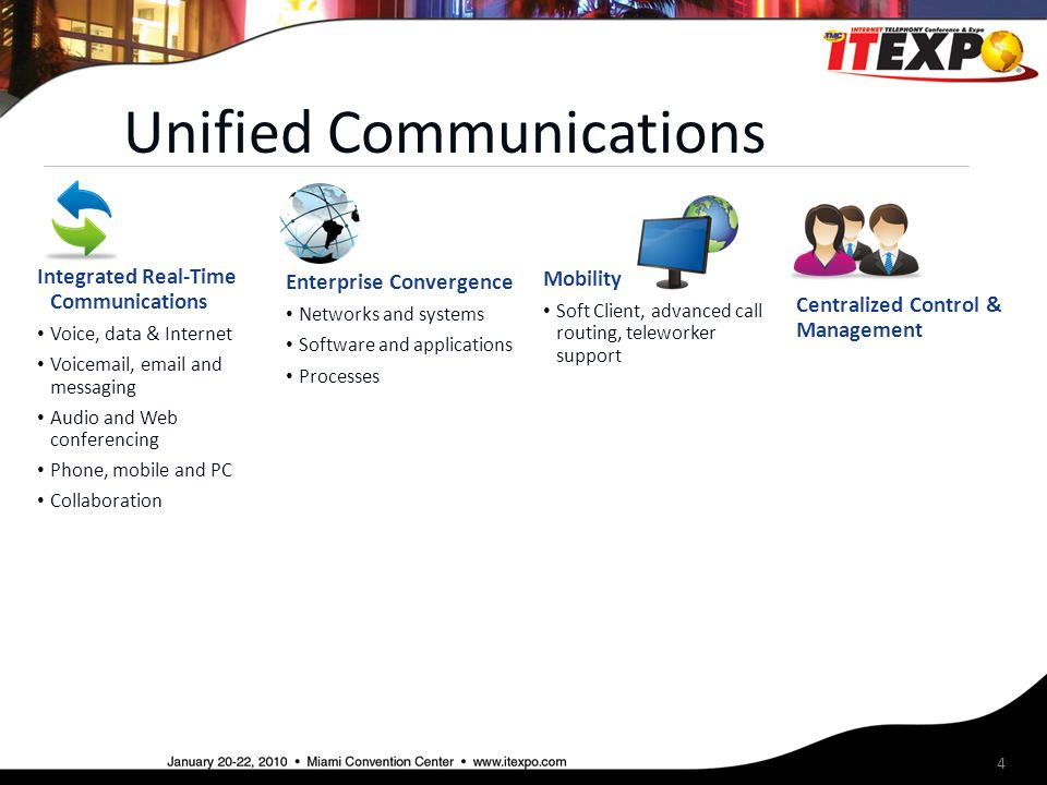Unified Communications 4 Integrated Real-Time Communications Voice, data & Internet Voic ,  and messaging Audio and Web conferencing Phone, mobile and PC Collaboration Enterprise Convergence Networks and systems Software and applications Processes Mobility Soft Client, advanced call routing, teleworker support Centralized Control & Management