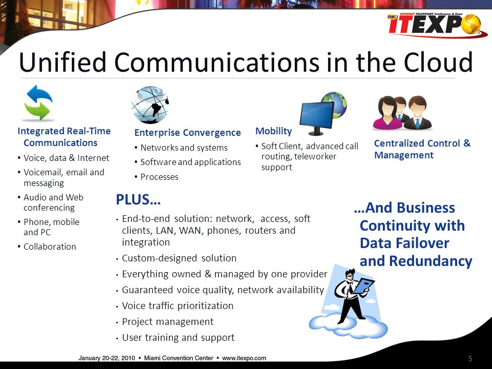 Unified Communications in the Cloud Integrated Real-Time Communications Voice, data & Internet Voic ,  and messaging Audio and Web conferencing Phone, mobile and PC Collaboration 5 Enterprise Convergence Networks and systems Software and applications Processes Mobility Soft Client, advanced call routing, teleworker support Centralized Control & Management PLUS… End-to-end solution: network, access, soft clients, LAN, WAN, phones, routers and integration Custom-designed solution Everything owned & managed by one provider Guaranteed voice quality, network availability Voice traffic prioritization Project management User training and support …And Business Continuity with Data Failover and Redundancy