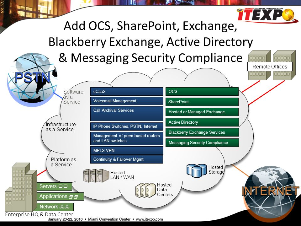 Add OCS, SharePoint, Exchange, Blackberry Exchange, Active Directory & Messaging Security Compliance Remote Offices Infrastructure as a Service Hosted LAN / WAN Software as a Service 7 Hosted Data Centers Hosted Storage Platform as a Service Enterprise HQ & Data Center Applications  Network  Servers  Blackberry Exchange Services SharePoint OCS Active Directory Hosted or Managed Exchange MPLS VPN uCaaS Voic Management Management of prem-based routers and LAN switches IP Phone Switches, PSTN, Internet Call Archival Services Messaging Security Compliance Continuity & Failover Mgmt