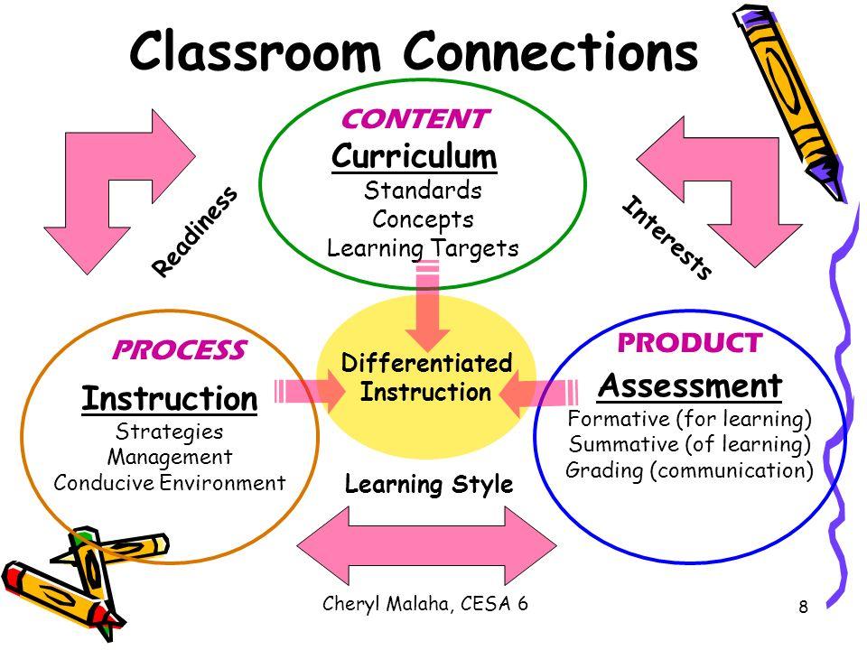 Indicators Of A Differentiated Classroom Linda Reetz Cheryl