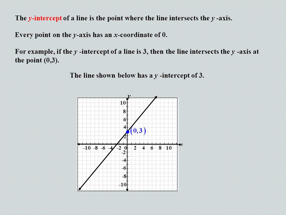 Today We Will Explore The Essential Question What Is The Method For Graphing A Linear Equation In Standard Form Form Using The Slope The Y Intercept Ppt Download
