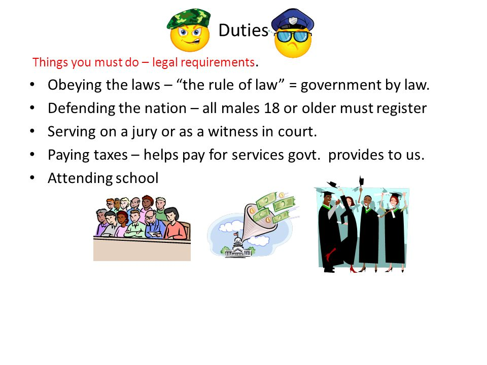 Duties Things you must do – legal requirements.