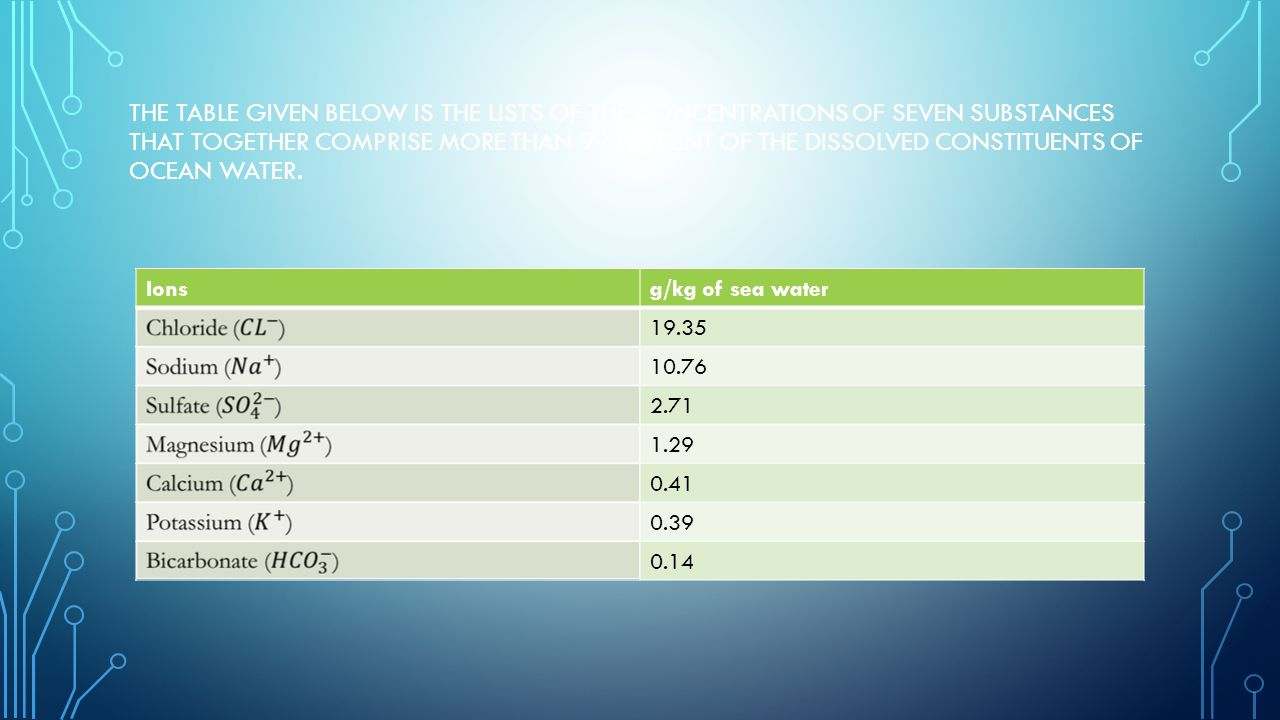 THE TABLE GIVEN BELOW IS THE LISTS OF THE CONCENTRATIONS OF SEVEN SUBSTANCES THAT TOGETHER COMPRISE MORE THAN 99 PERCENT OF THE DISSOLVED CONSTITUENTS OF OCEAN WATER.