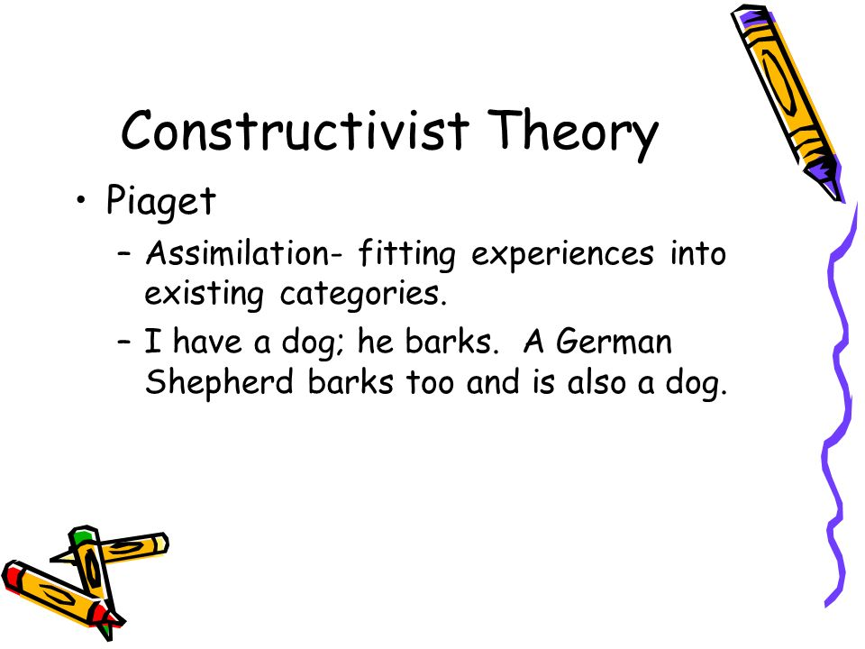 Constructivist Theory Piaget –Assimilation- fitting experiences into existing categories.