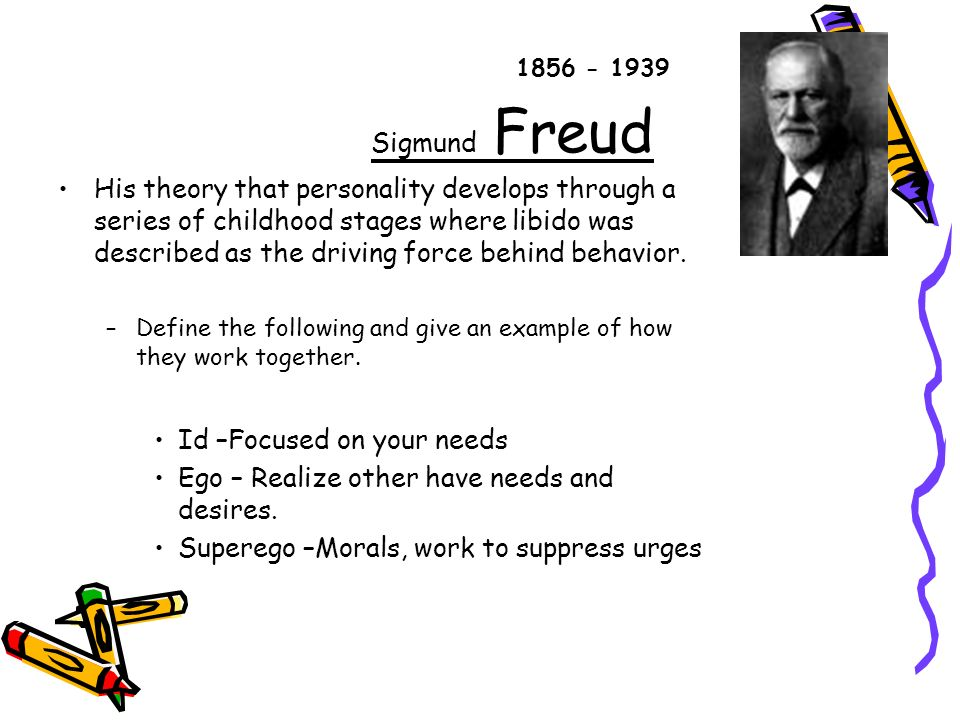 Sigmund Freud His theory that personality develops through a series of childhood stages where libido was described as the driving force behind behavior.
