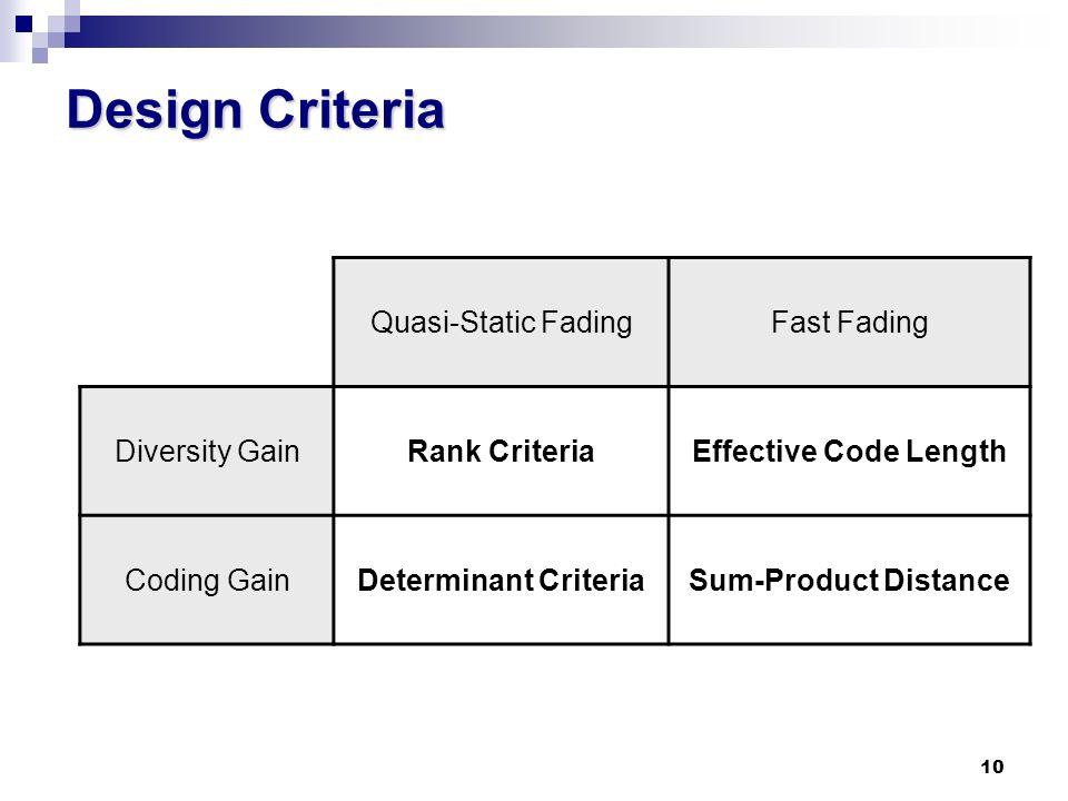 Super-Orthogonal Space- Time BPSK Trellis Code Design for 4
