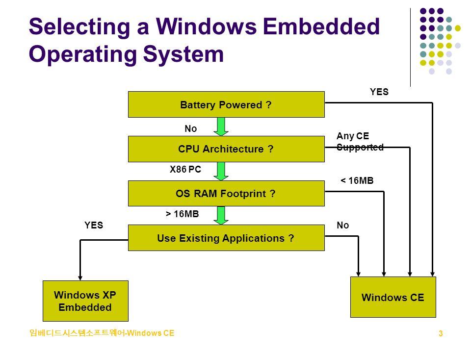 windows xp ce3