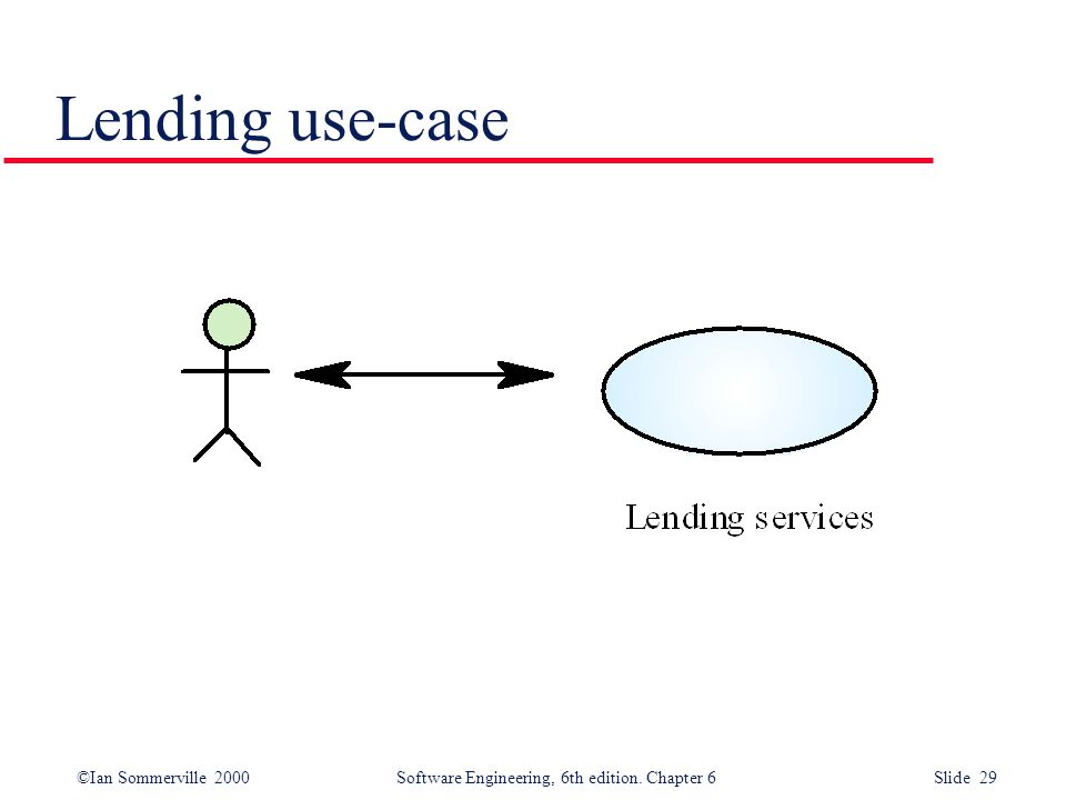 ©Ian Sommerville 2000 Software Engineering, 6th edition. Chapter 6 Slide 29 Lending use-case