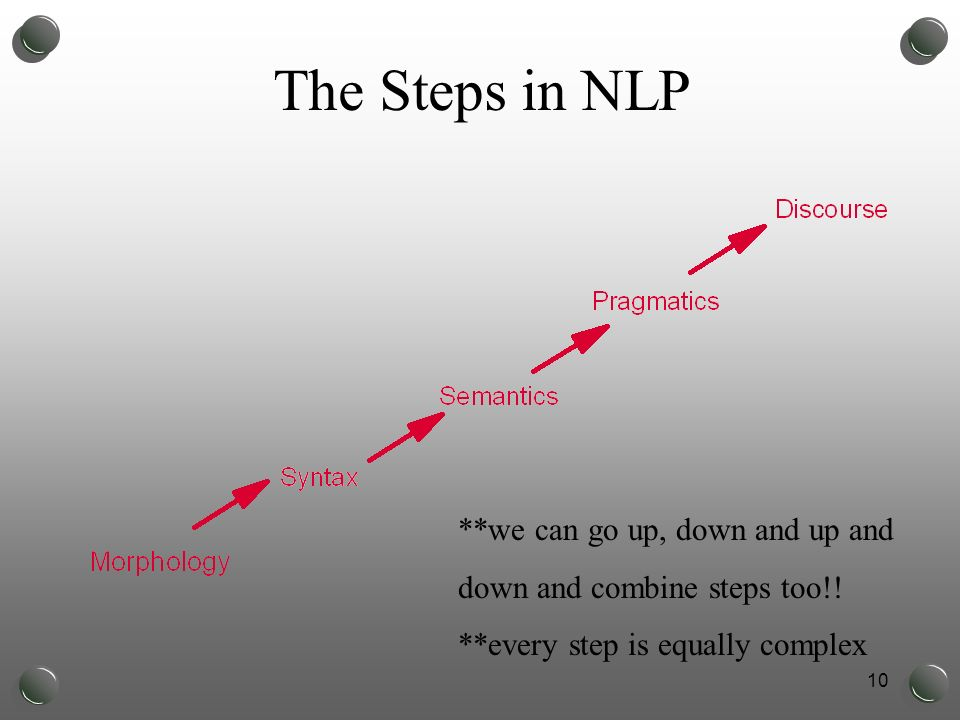 10 The Steps in NLP **we can go up, down and up and down and combine steps too!.