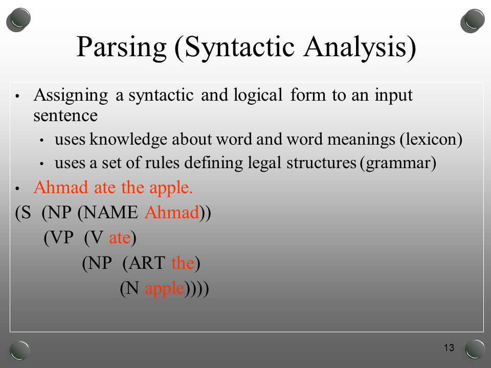 13 Parsing (Syntactic Analysis) Assigning a syntactic and logical form to an input sentence uses knowledge about word and word meanings (lexicon) uses a set of rules defining legal structures (grammar) Ahmad ate the apple.