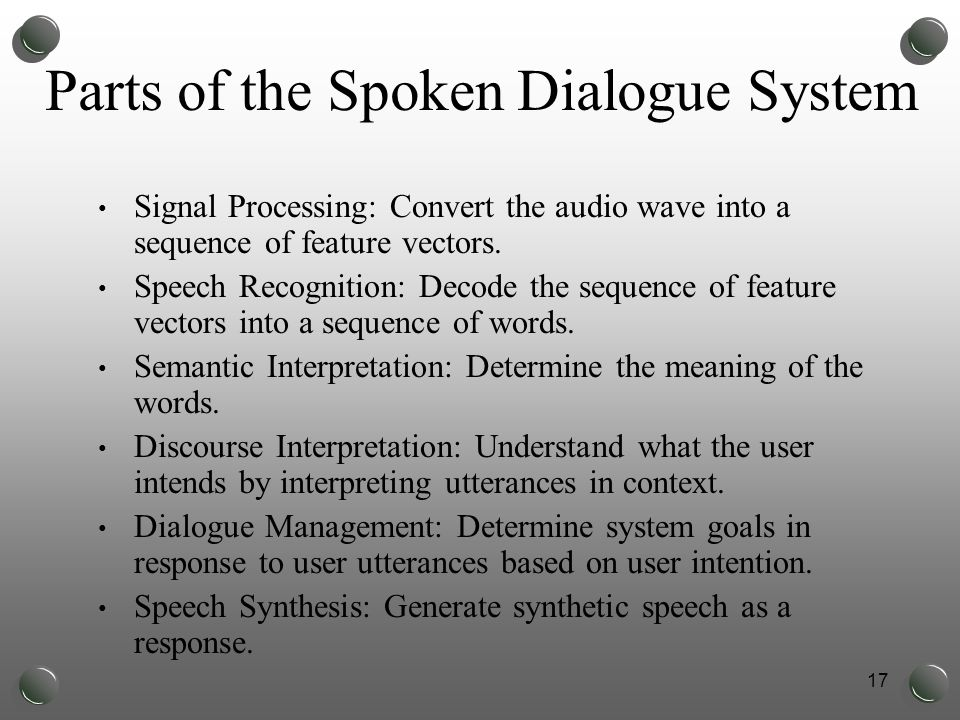 17 Parts of the Spoken Dialogue System Signal Processing: Convert the audio wave into a sequence of feature vectors.