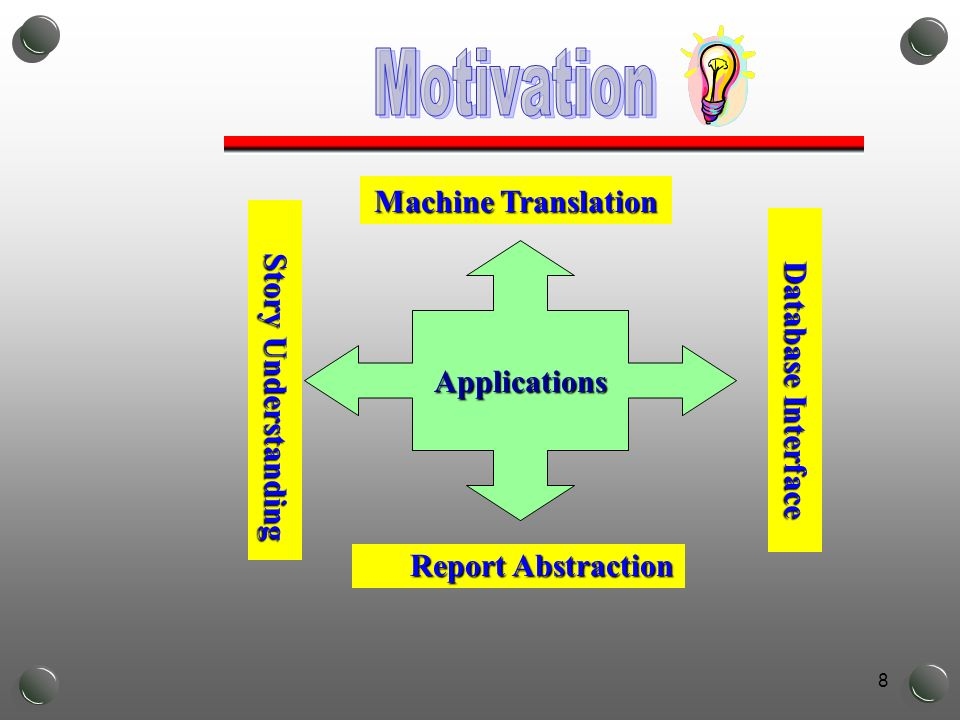 8 Applications Machine Translation Database Interface Report Abstraction Story Understanding