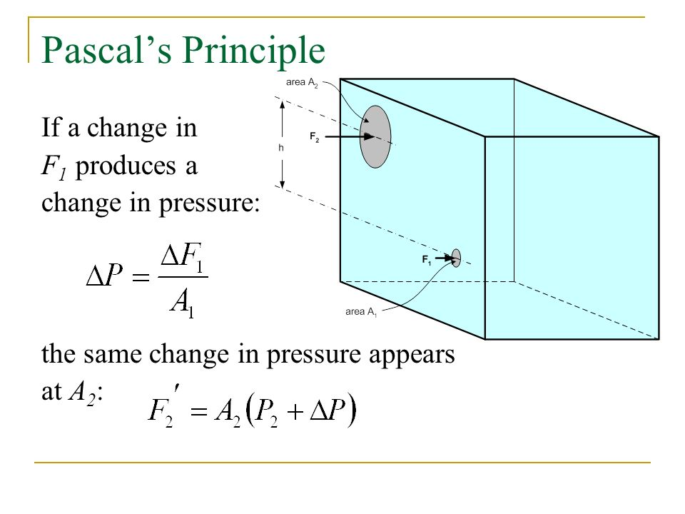 Pascal's Principle If a change in F 1 produces a change in pressure: the same change in pressure appears at A 2 :