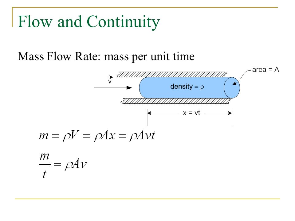 Flow and Continuity Mass Flow Rate: mass per unit time