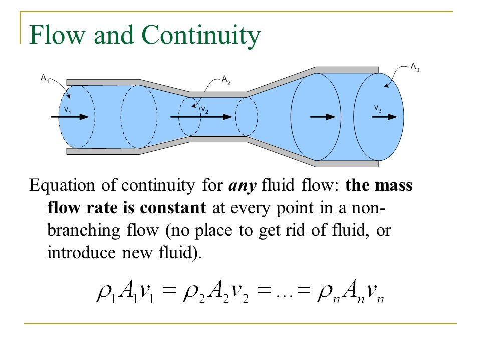 Flow and Continuity Equation of continuity for any fluid flow: the mass flow rate is constant at every point in a non- branching flow (no place to get rid of fluid, or introduce new fluid).