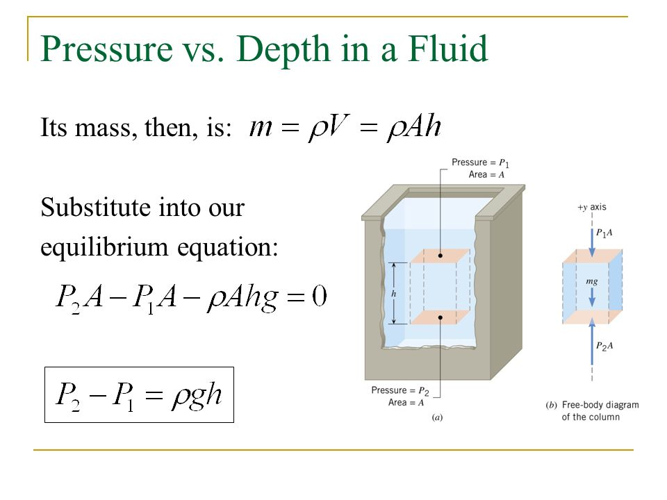 Pressure vs. Depth in a Fluid Its mass, then, is: Substitute into our equilibrium equation: